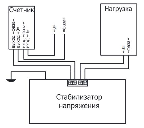 Схема подключения стабилизатора Энергия Ultra 15000 к сети
