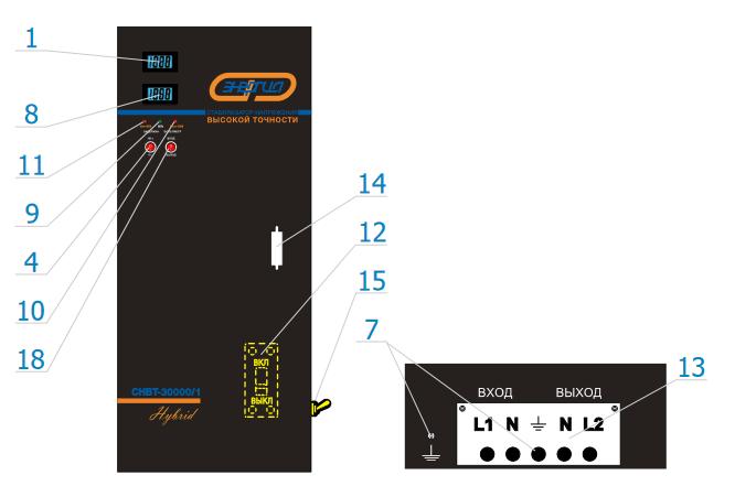 панель управления стабилизатора СНВТ-20000/1 Hybrid