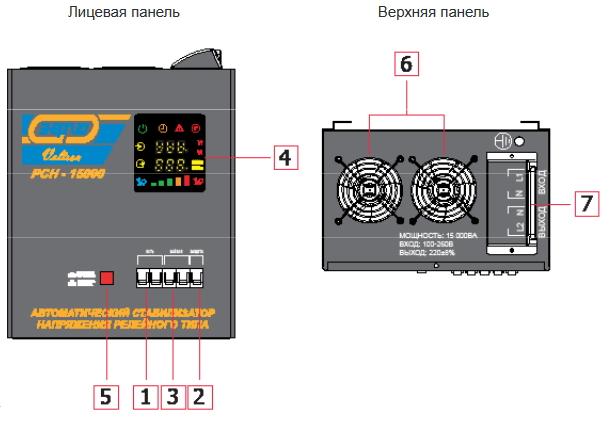 панель управления стабилизатора РСН 15000
