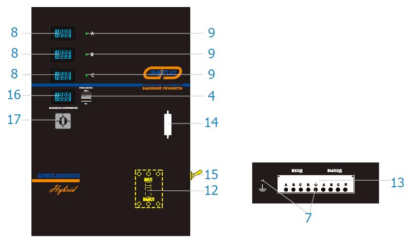 управление стабилизатра Энергия СНВТ-9000/3 Hybrid