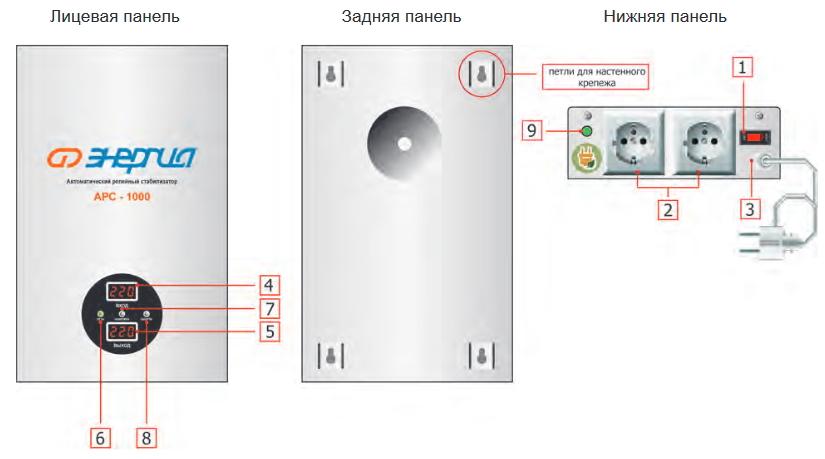 Перечень составных частей стабилизатора Энергия АРС 1000