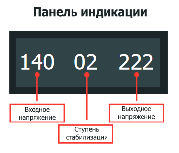 индикация стабилизатора Энергия Ultra 7500